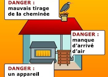 Les dangers du monoxyde de carbone -2-